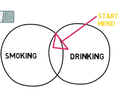 Quitting Smoking and Drinking, where to start